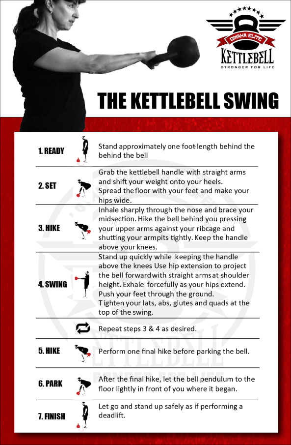 OEKB SWING Technique Cheat Sheet poster-05.png